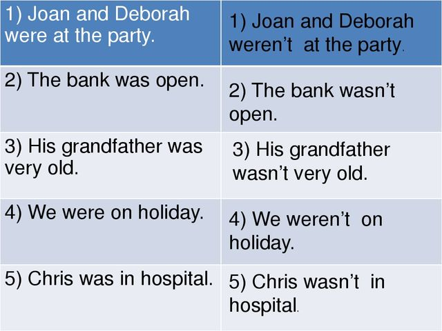 1) Joan and Deborah weren't at the party. 2) The bank wasn't open. 3) His gra...