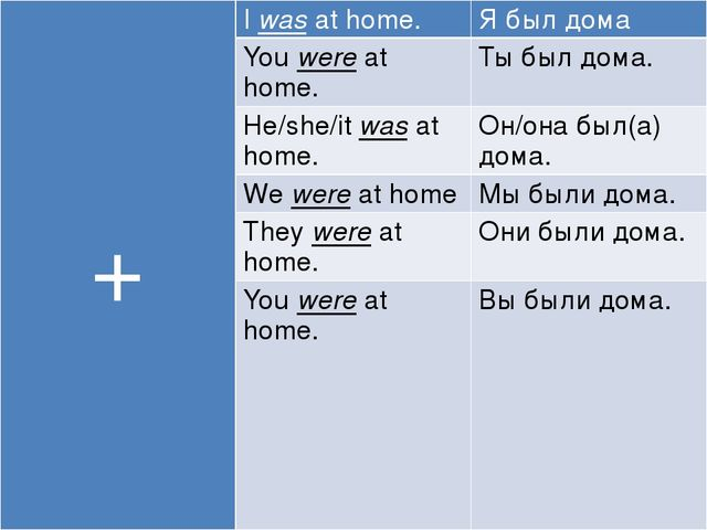 + Iwasat home. Я был дома Youwereat home. Ты был дома. He/she/itwasat home....