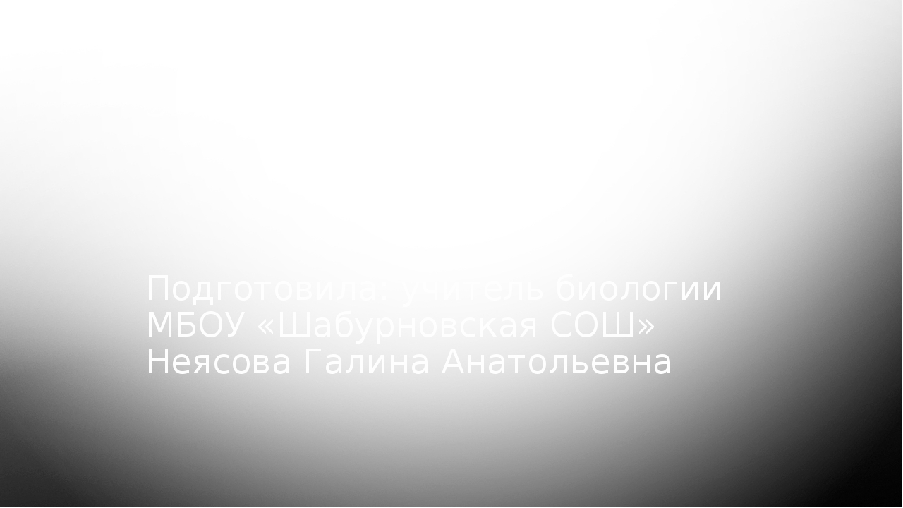 Эволюция человека Подготовила: учитель биологии МБОУ «Шабурновская СОШ» Неясо...