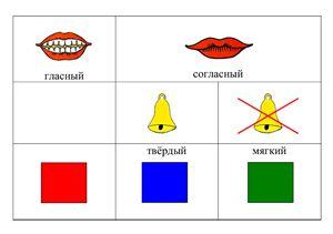 делегатов схема характеристики звука картинка фотография направление