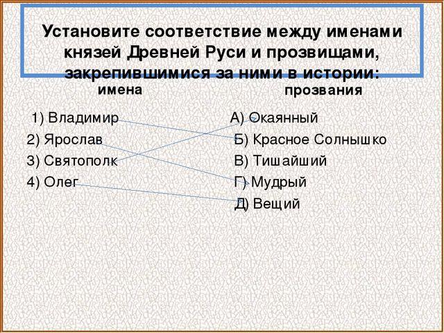 План конспект по истории урока по теме владимир мономах 10 класс