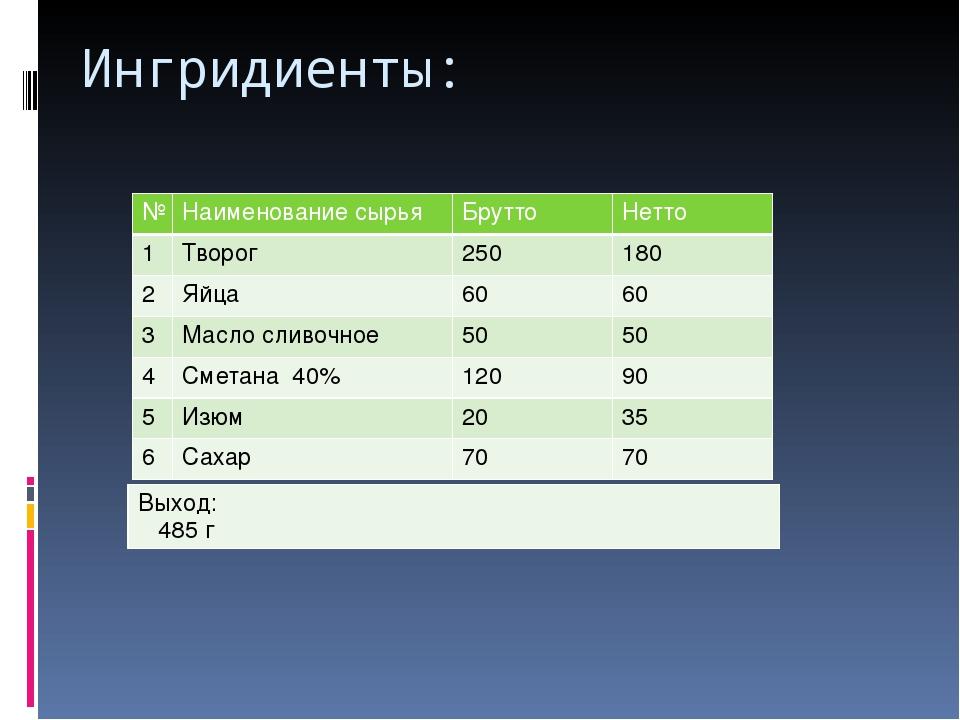 Ингридиенты: № Наименование сырья Брутто Нетто 1 Творог 250 180 2 Яйца 60 60...
