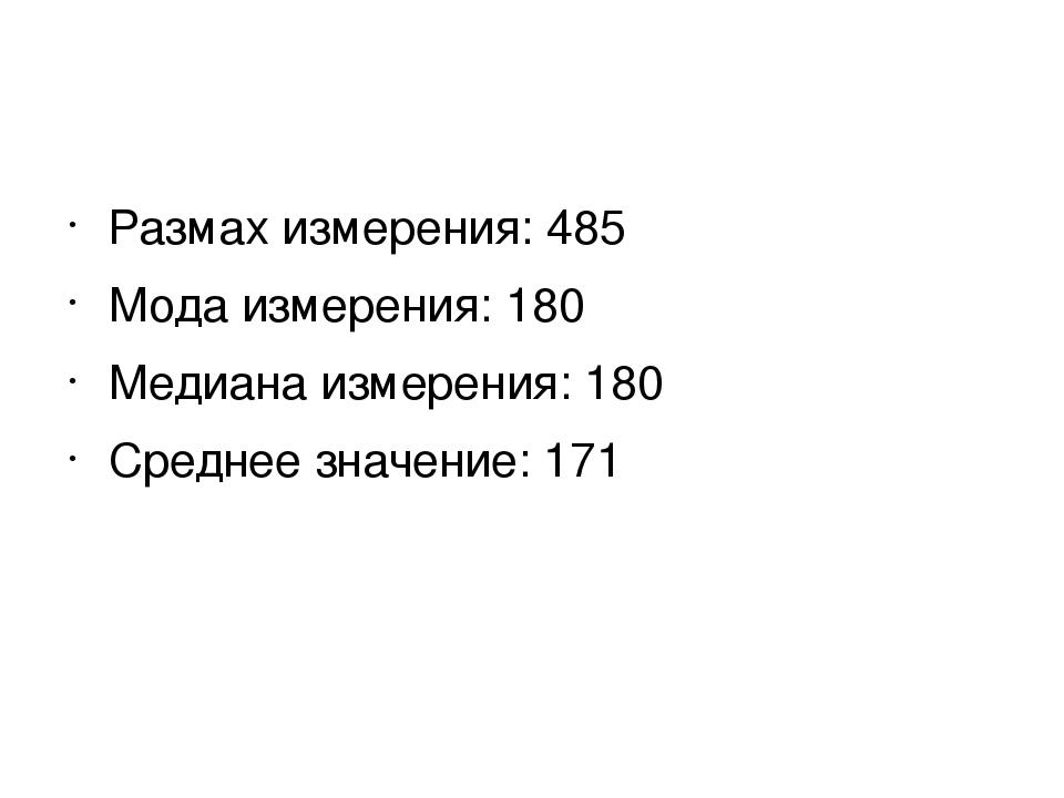 Размах измерения: 485 Мода измерения: 180 Медиана измерения: 180 Среднее знач...