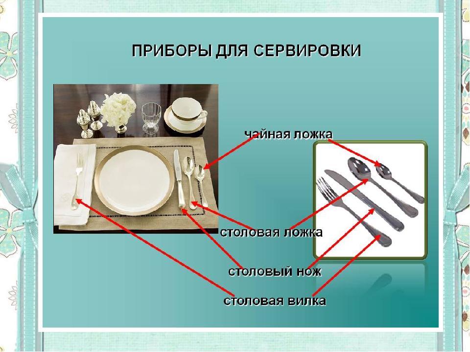 Конспект занятия сервировка стола