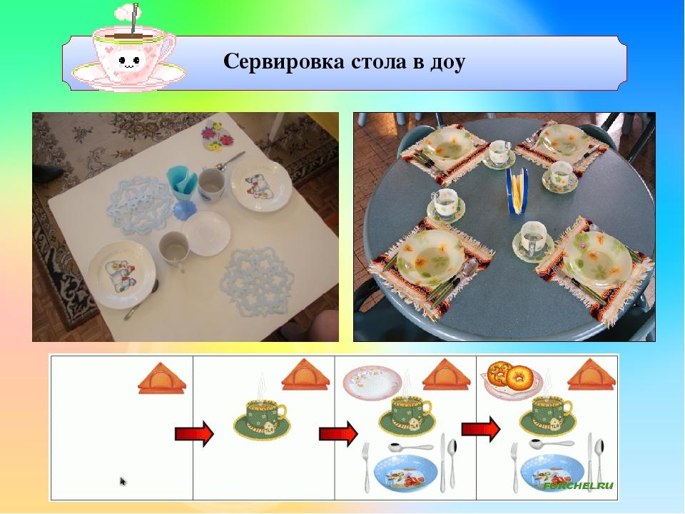 Накрыть на стол в детском саду в картинках
