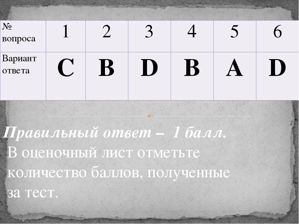 Правильный ответ – 1 балл. В оценочный лист отметьте количество баллов, полу...