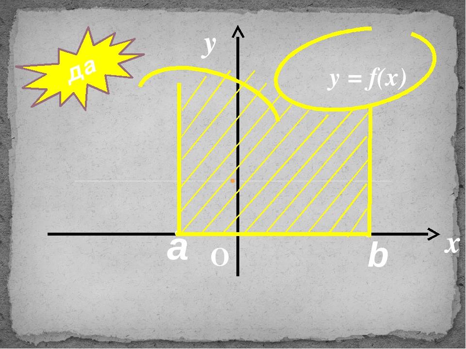 у х О y = f(x) да • • a b