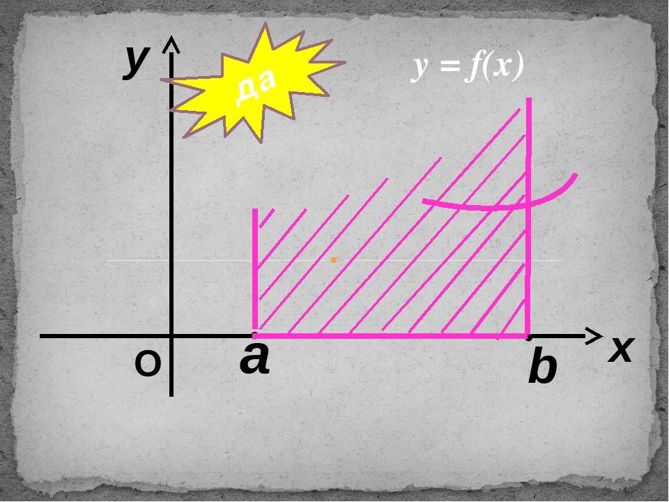 y = f(x) да у х О • •
