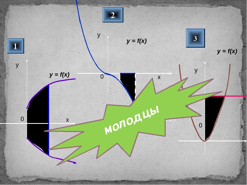1 2 3 У=3 молодцы у y = f(x) у y = f(x) Для проверки триггер – нажать на кноп...