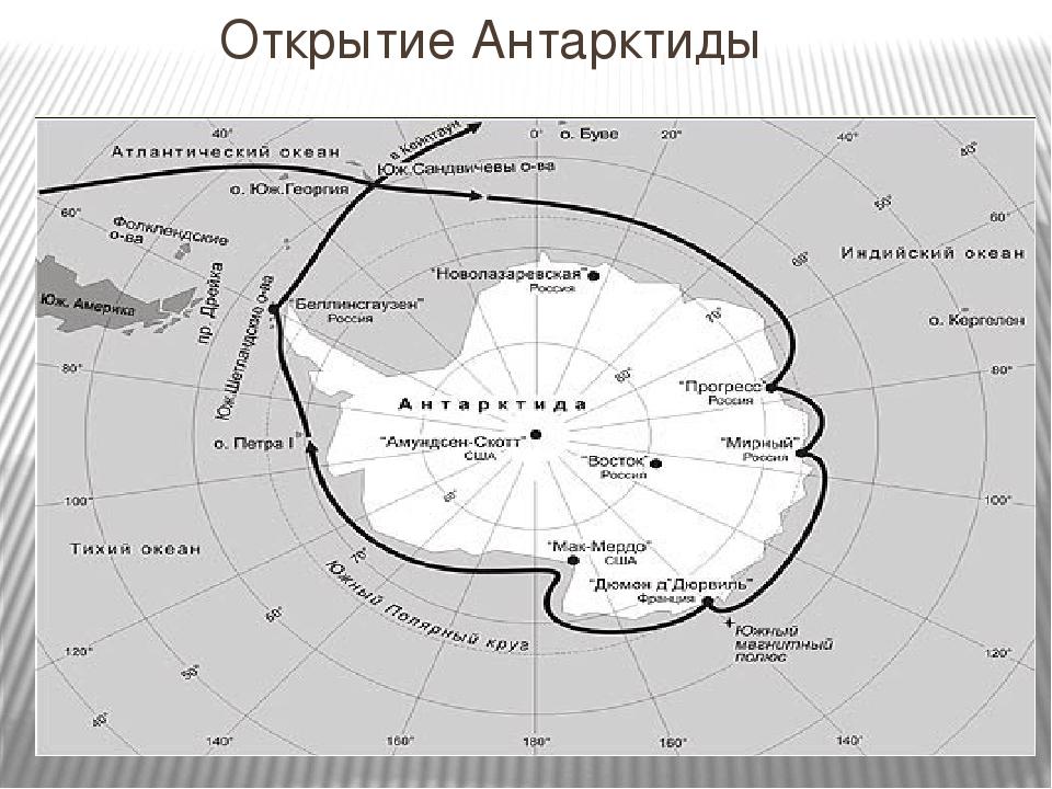 Картинка открытие антарктида