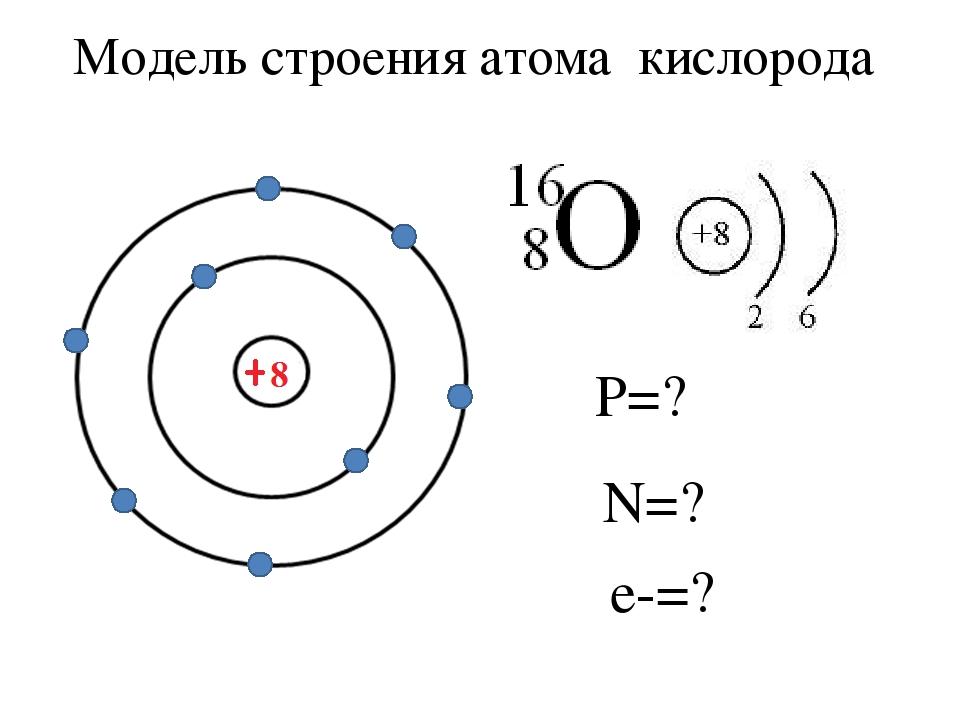 может сказать, электронное строение атома картинки преимуществом