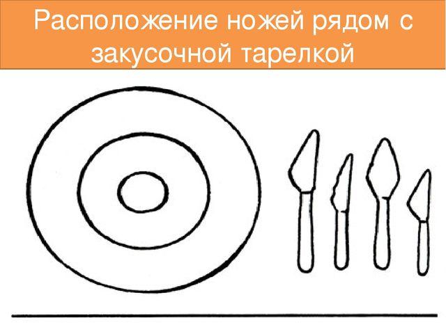 Расположение ножей рядом с закусочной тарелкой