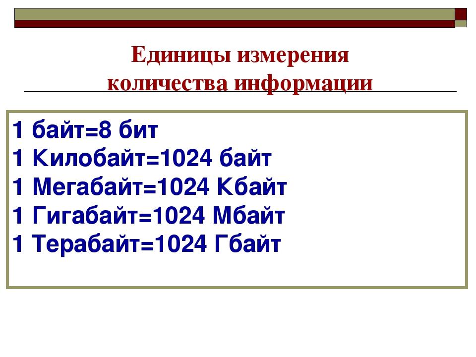 Единицы измерения количества информации 1 байт=8 бит 1 Килобайт=1024 байт 1 М...