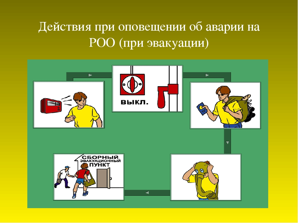 презентация об оповещении в картинках варианты