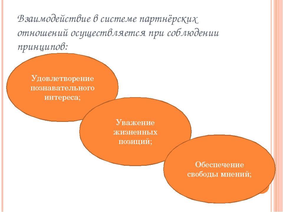 Взаимодействие в системе партнёрских отношений осуществляется при соблюдении...