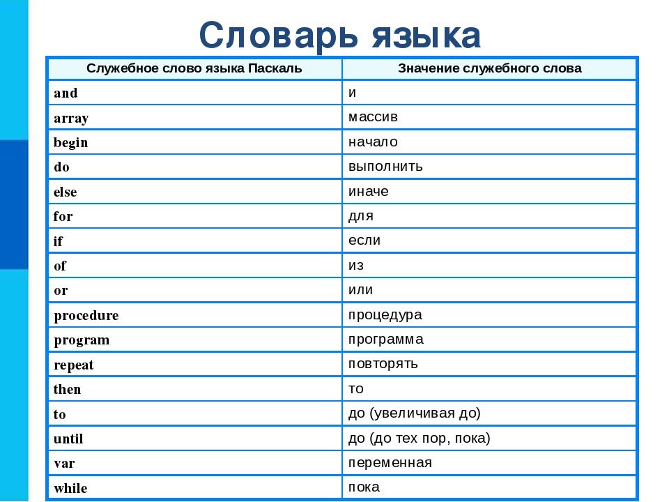 дипломный спектакль элементарные конструкции языка паскаль включают в себя ЕЖЕДНЕВНЫЙ Оплата труда