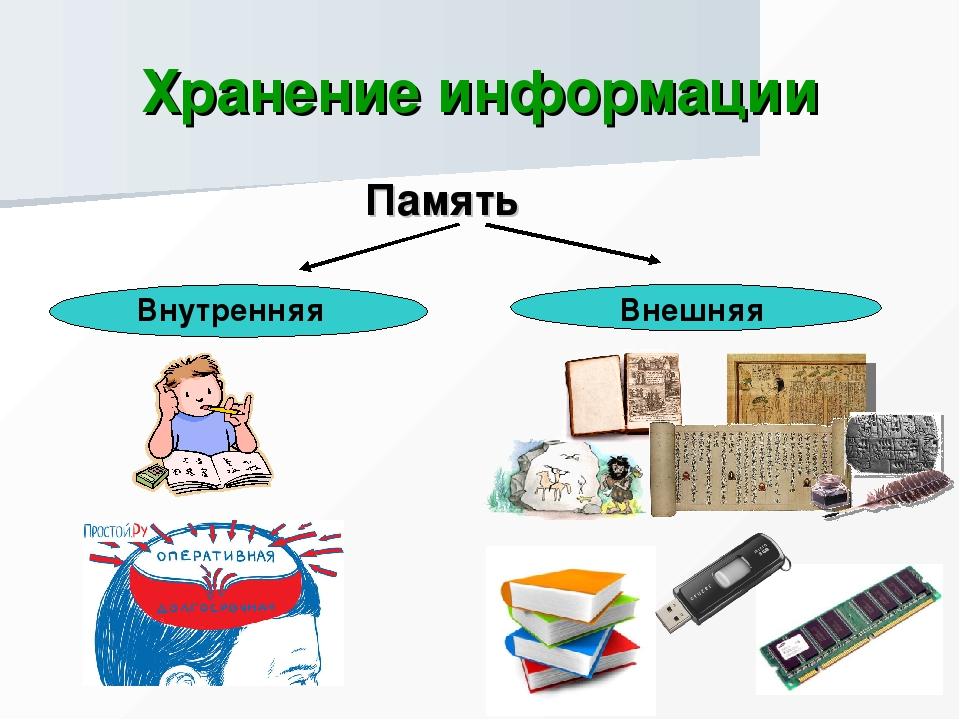 Хранение информации Память Внутренняя Внешняя