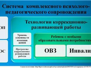 Ссылка на источник http://fgos-ovz.herzen.spb.ru/wp-content/uploads/2015/10/1