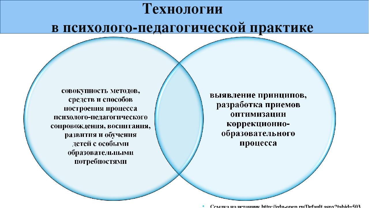 Технологии в психолого-педагогической практике Ссылка на источник http://edu-...