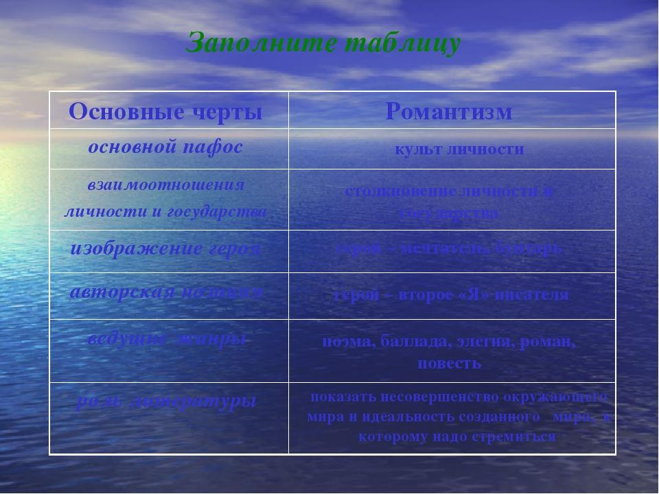 Заполните таблицу культ личности столкновение личности и государства герой –...
