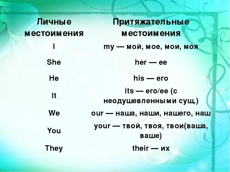 Местоимения в английском языке ‹ Грамматика ‹ engblog.ru