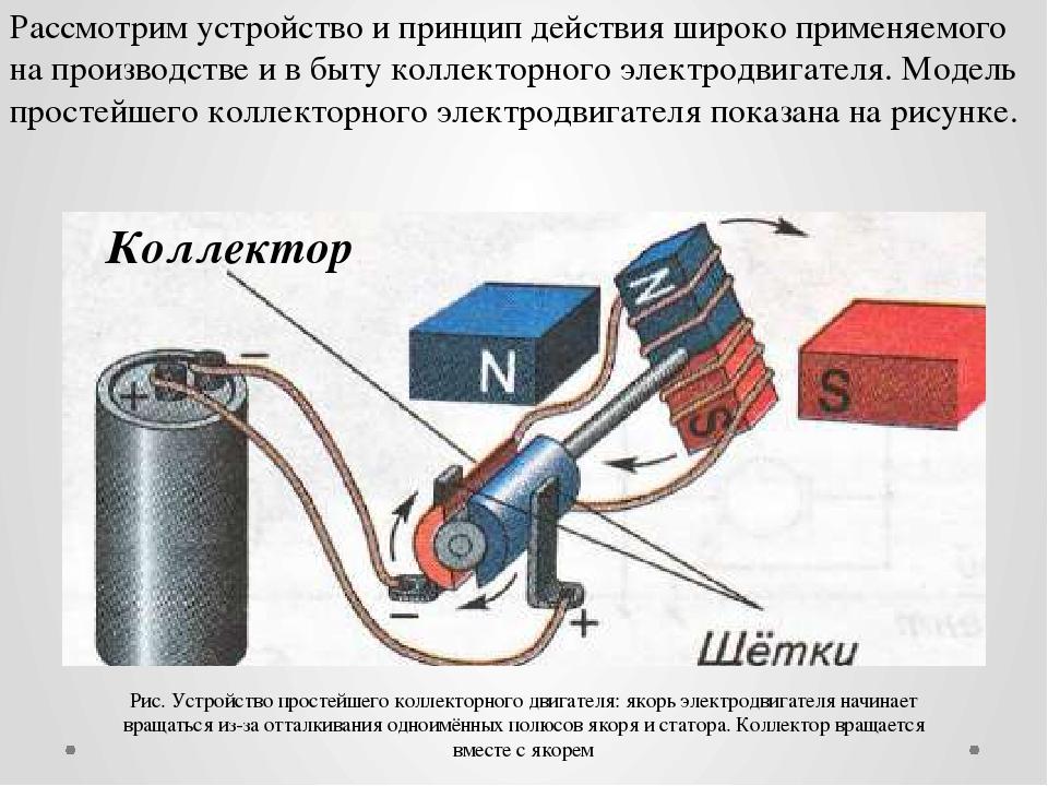 Работа простейшего электродвигателя и его модель девушка модель групповой работы по принятию решения
