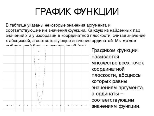 Задание функции несколькими формулами 7 класс