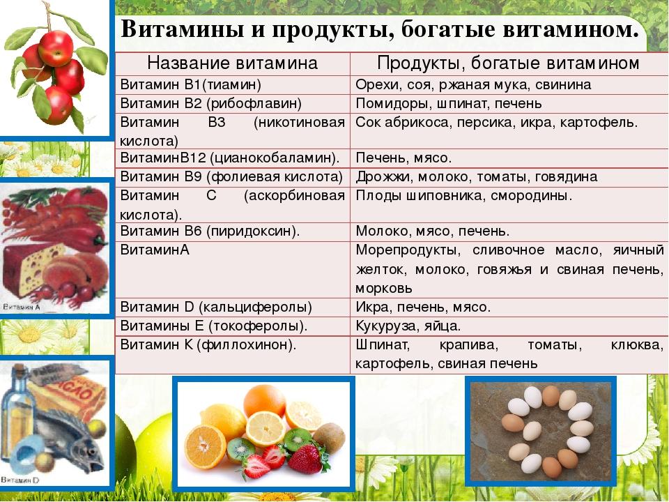 Витамины и микроэлементы при алкоголизме