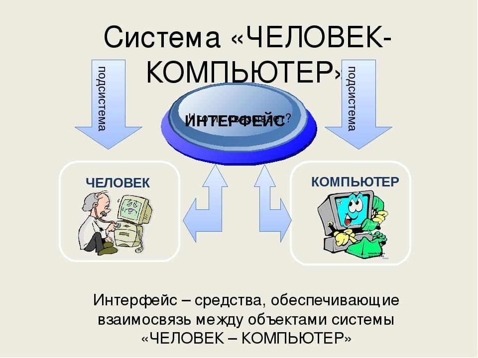 Информационные ресурсы Программные ресурсы Установите соответствие Практическ...