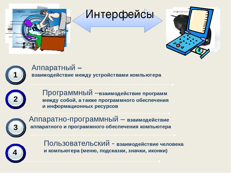 Заполните по аналогии Практическое задание №4 принтер мышь