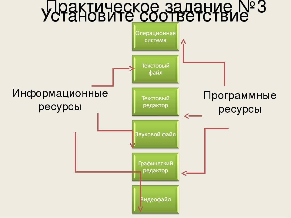 Персональный компьютер – система, включающая подсистемы аппаратного обеспечен...