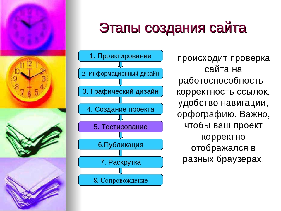 Этапы создания сайта скачать продвижение сайтов луганск