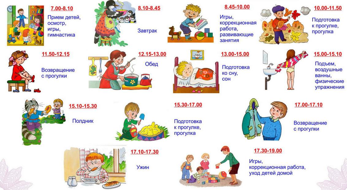 презентация режим дня на англиском для детей носить