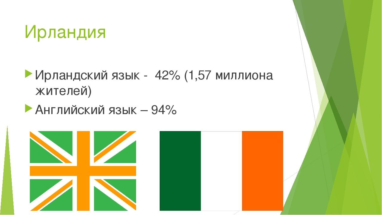 Ирландия Ирландский язык - 42% (1,57 миллиона жителей) Английский язык – 94%