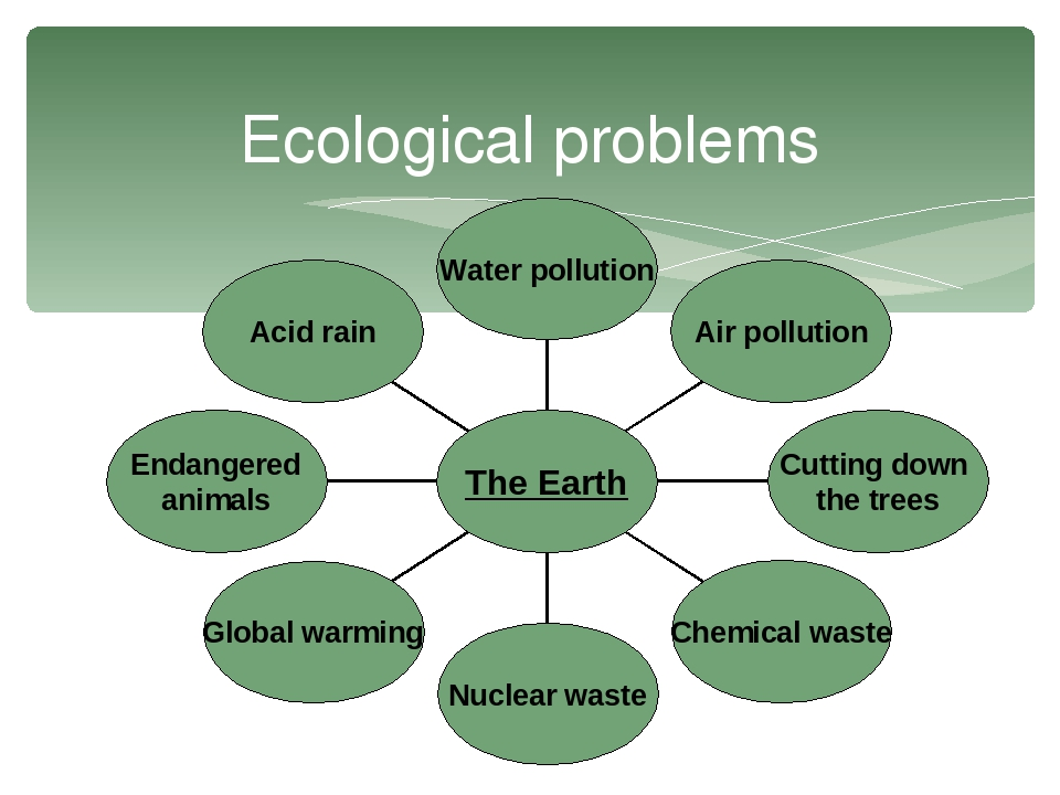 solving environmental problems should be the The publication process is very important to the scientific method because it is when the information gathered from the entire process is made accessible to other scientists and to the public solving environmental problems the scientific method is used in many different fields, but let's examine how you can use it to solve an environmental issue.
