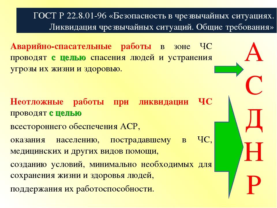 ГОСТ Р 22.8.01-96 «Безопасность в чрезвычайных ситуациях. Ликвидация чрезвыча...