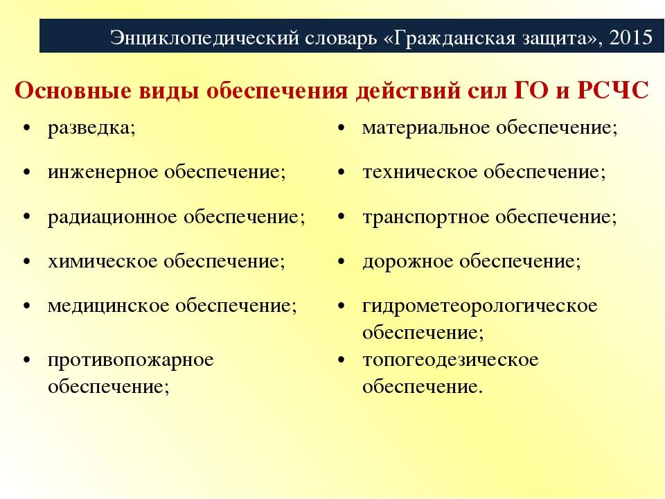 Энциклопедический словарь «Гражданская защита», 2015 Основные виды обеспечени...