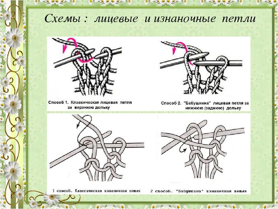 Виды петель вязания спицами картинки
