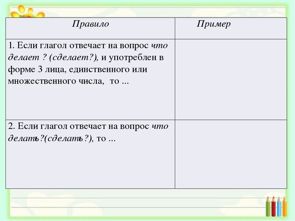 Правило Пример 1. Если глагол отвечает на вопросчто делает ? (сделает?),и упо...