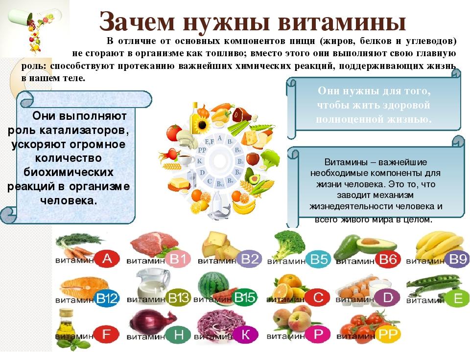 Зачем нужен витамин d