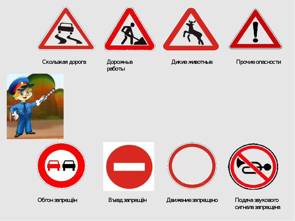 Скользкая дорога Дорожные работы Дикие животные Прочие опасности Обгон запрещ...