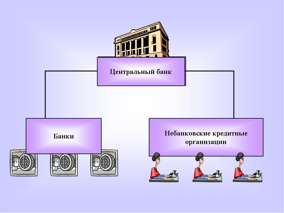 для банковская система россии картинки когда-нибудь