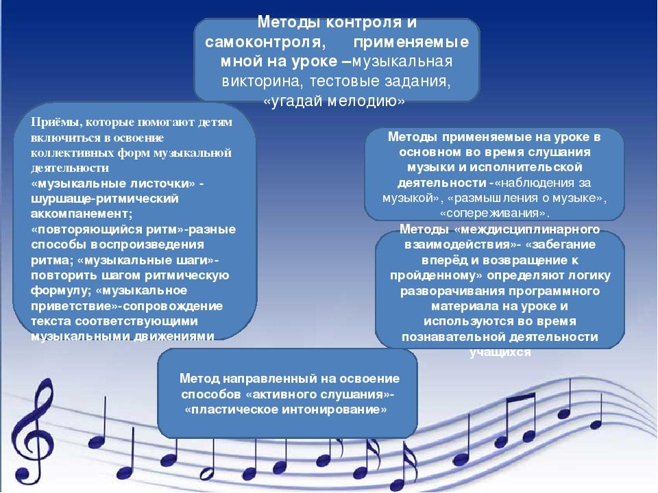 Методы контроля и самоконтроля, применяемые мной на уроке –музыкальная виктор...