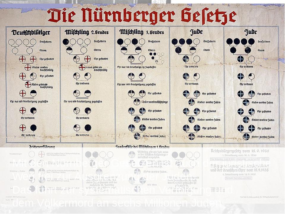 Mit den Nürnberger Gesetzen ist auch der juristische Weg frei zur Ausgrenzun...