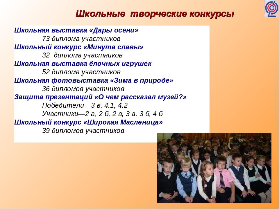 Конкурсы творческих работ школьников