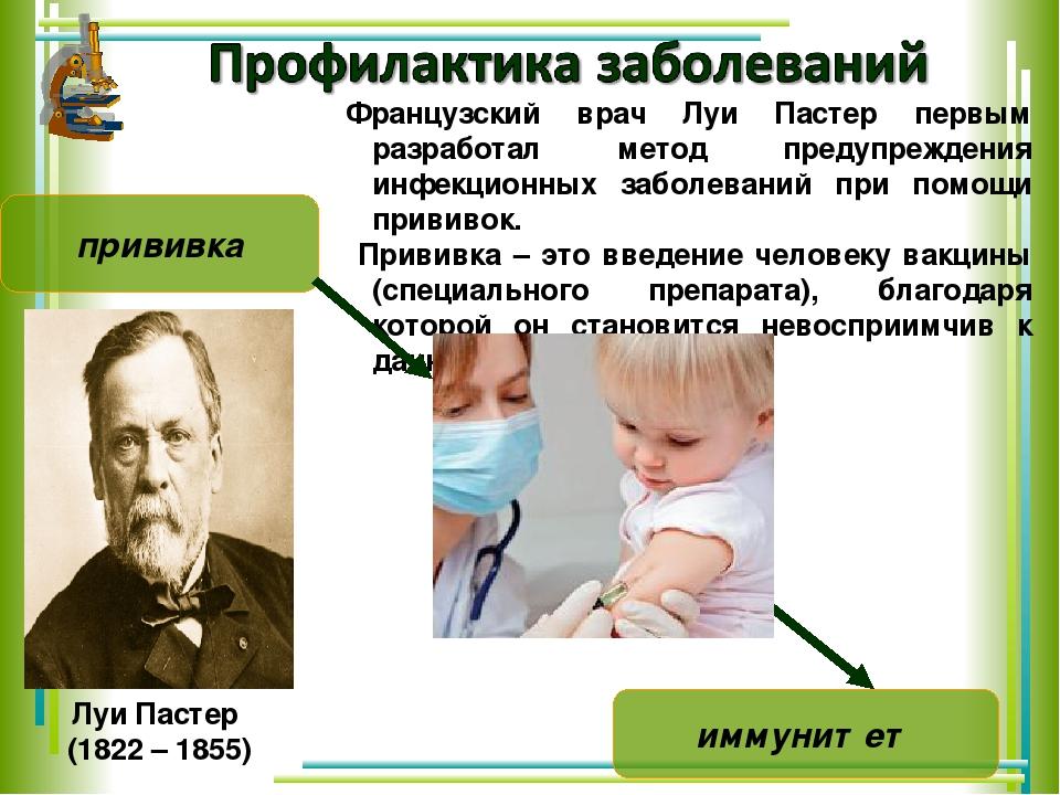 Луи Пастер (1822 – 1855) Французский врач Луи Пастер первым разработал метод...