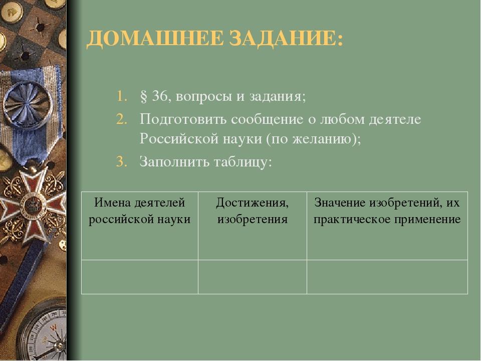 Доклад о любом деятеле 1687