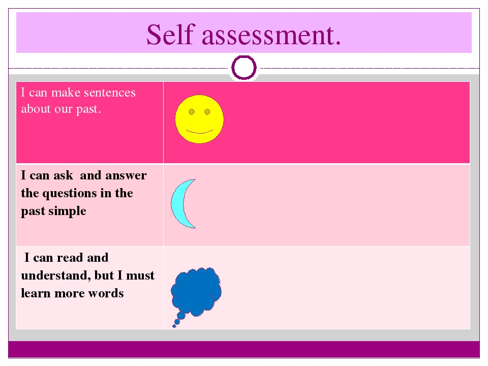 self assessment for english class Free english 101 final self assessment papers, essays evaluation of english writing class - hoping for the best but expecting the worst.