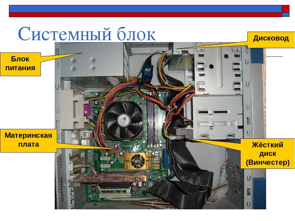 Системный блок Материнская плата Блок питания Жёсткий диск (Винчестер) Дисковод