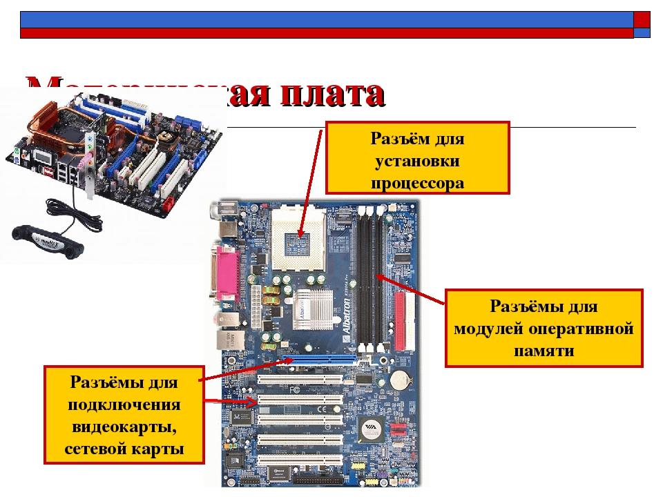 Материнская плата Разъём для установки процессора Разъёмы для модулей операти...